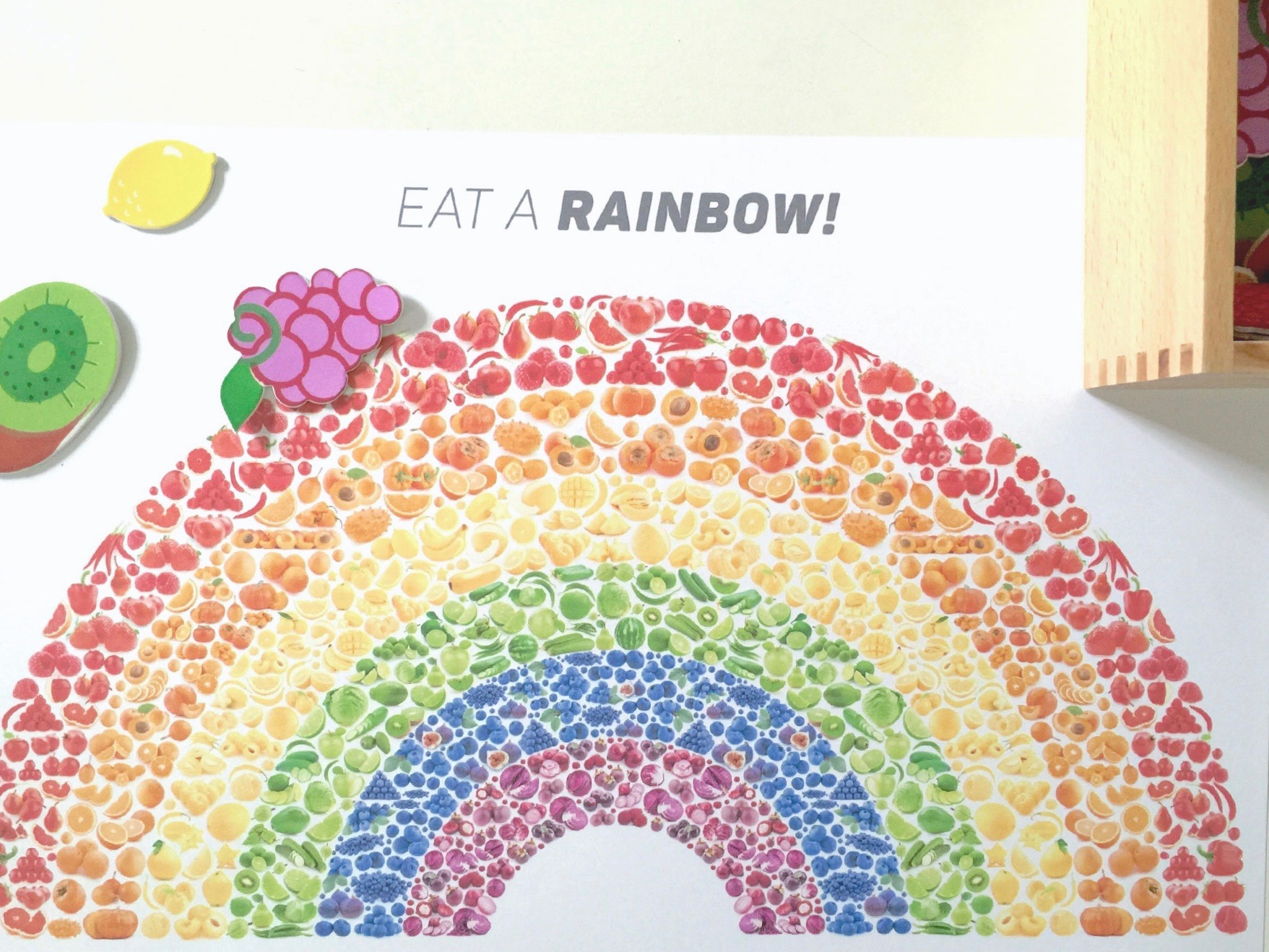 Eat the Colors of the Rainbow – Playful Learning 40
