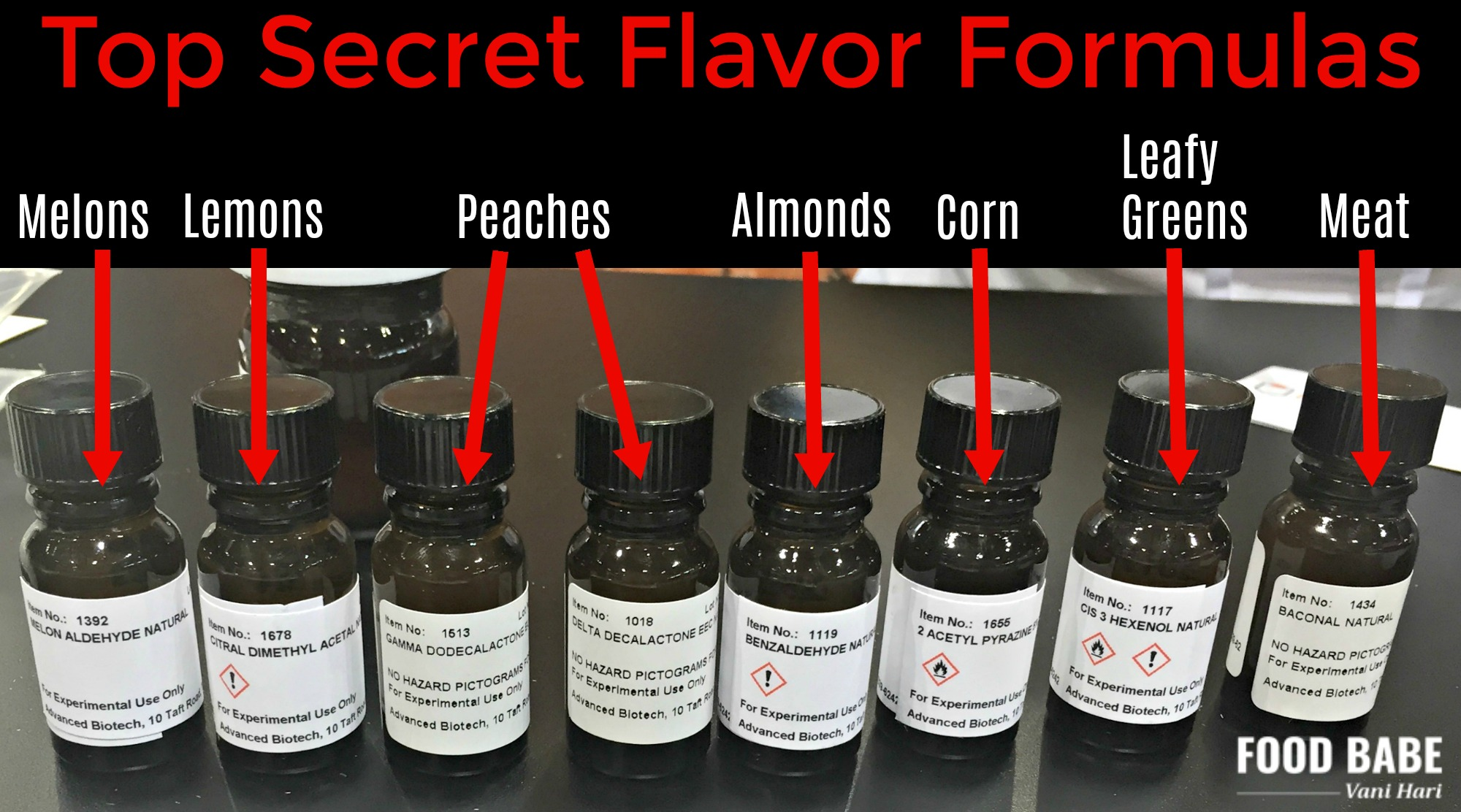 Do You Know The Differences Between Artificial Flavors, Natural Flavors, Organic Flavors? 65