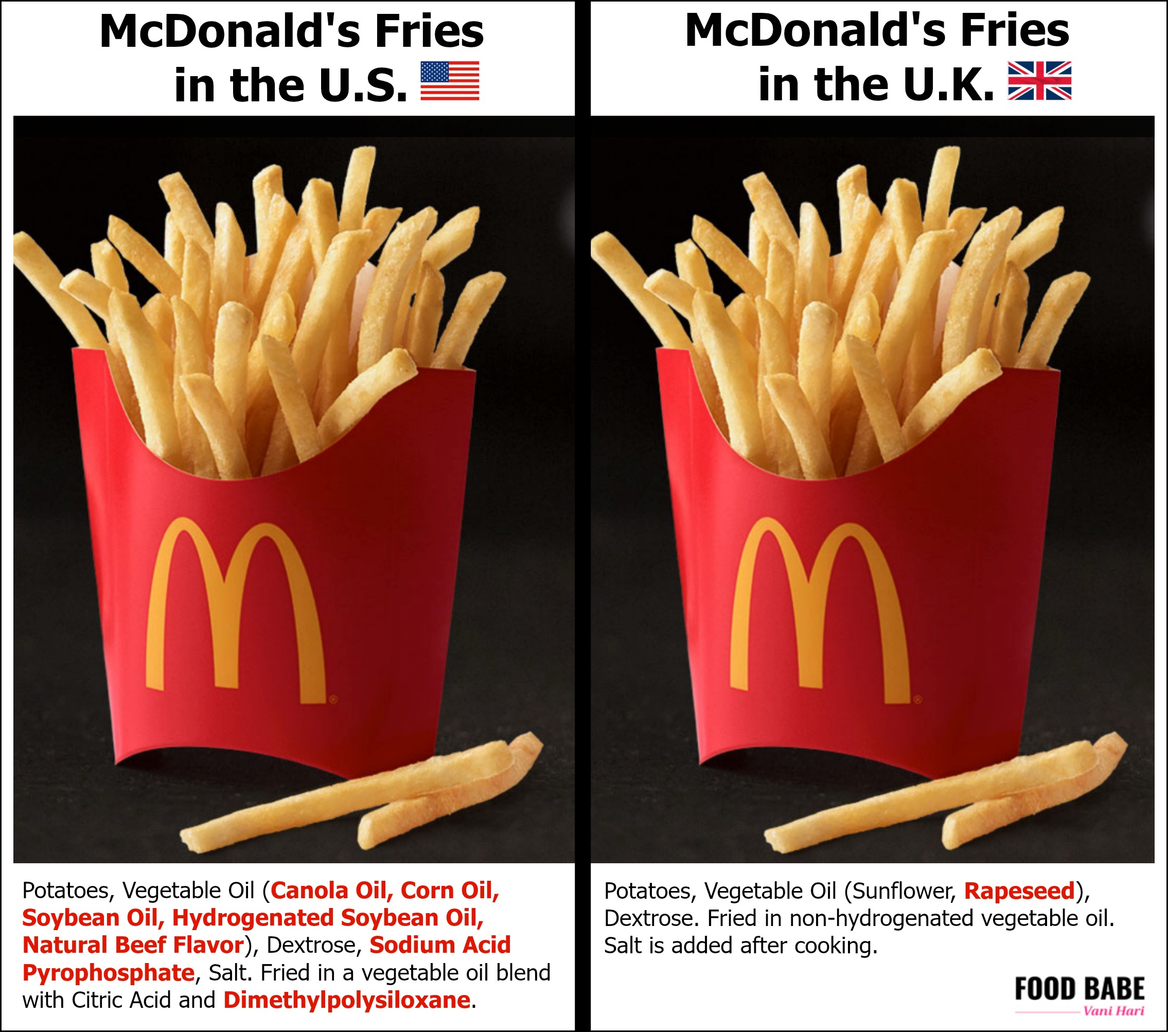 They Say McDonald's Is Removing Artificial Ingredients - Here's the truth about McDonald's food! 53