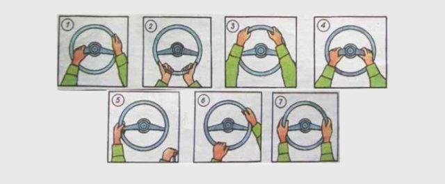 driver test
